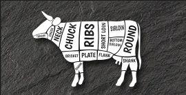 Wissenswertes über Fleisch